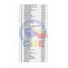 Lista oficial de nombres de candidatos para papeletas de votación